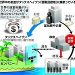 ■社会|パナマ文書の衝撃 何故か日本はスルーする気らしい
